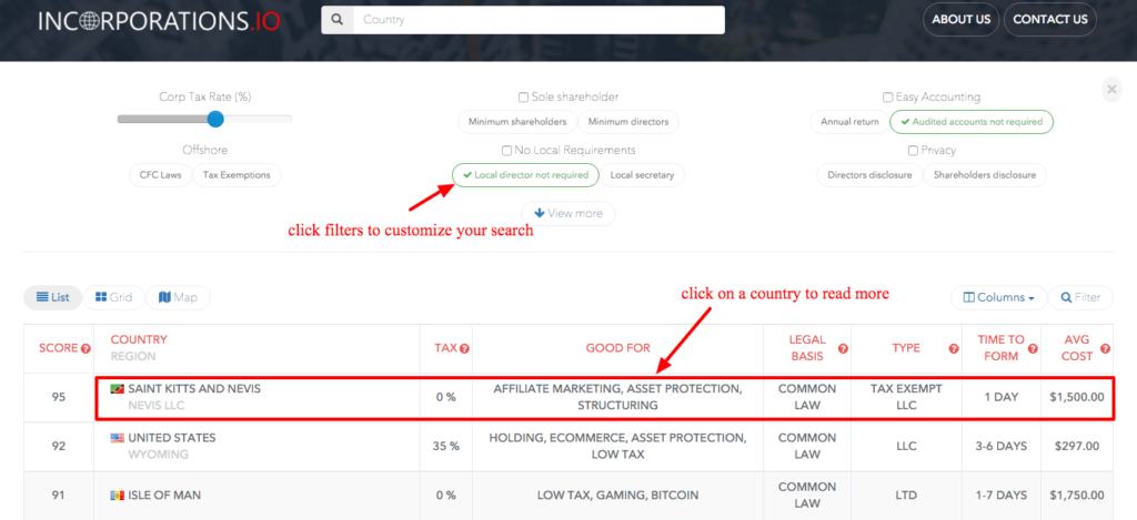 Checkout our free jurisdiction comparison matrix at incorporations.io