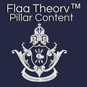 Flag Theory Foundation