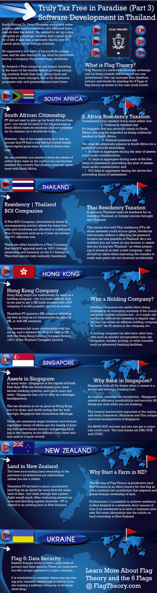 Thailand BOI company infographic