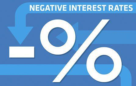 Negative interest rate policy